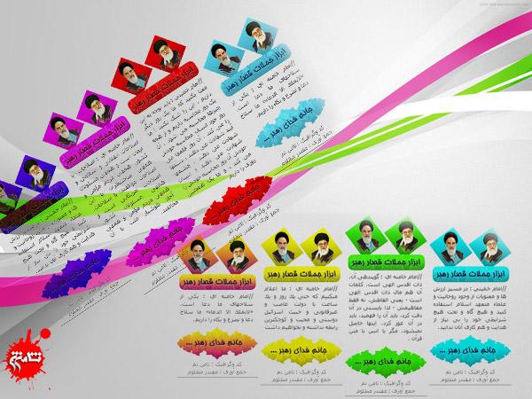 ثامن تم : دریافت ابزار جملات قصار رهبری